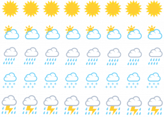 Happy Planner Weather Stages Stickers